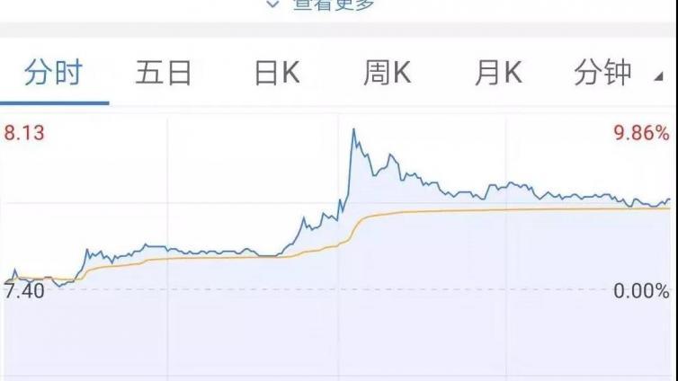 财政部又发大消息!银行不准藏利润,银行股逆市狂拉:最高暴涨9.8%!